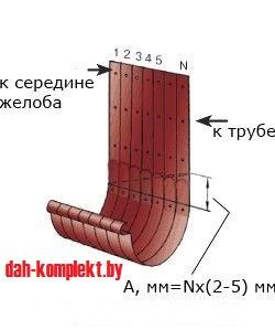 derzhatel-zheloba-trubi